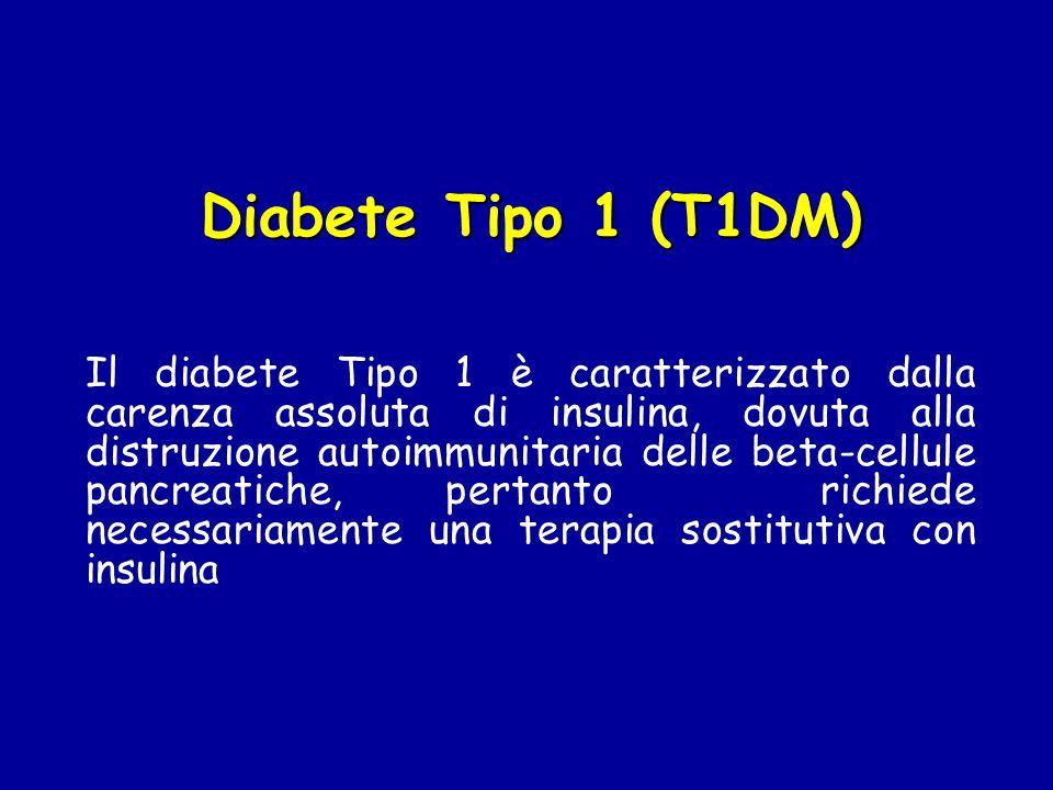 CARATTERISTICHE DEL T1DM E DEL T2DM T1DM - Tipico del bambino e delladolescente - Esordio brusco, spesso in concomitanza con malattie intercorrenti - Tendenza alla chetoacidosi - Produzione di insulina ridotta/assente - Patogenesi:autoimmunitaria - Terapia insulinica sostitutiva indispensabile T2DM - Tipico delladulto - Esordio a decorso lento, spesso asintomatico per lungo tempo - Scarsa tendenza alla chetosi - Produzione di insulina normale, o aumentata - Resistenza dei tessuti allazione dellinsulina (insulino- resistenza) - Spesso associato allobesità - Curabile con dieta ed antidiabetici orali