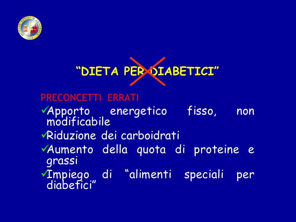 COMPOSIZIONE DELLA DIETA NEL DMT1 La dieta deve contenere tutti i nutrienti essenziali in quantità ottimali Deve aiutare a controllare i livelli glicemici Deve cercare di compensare il rischio aterogenetico