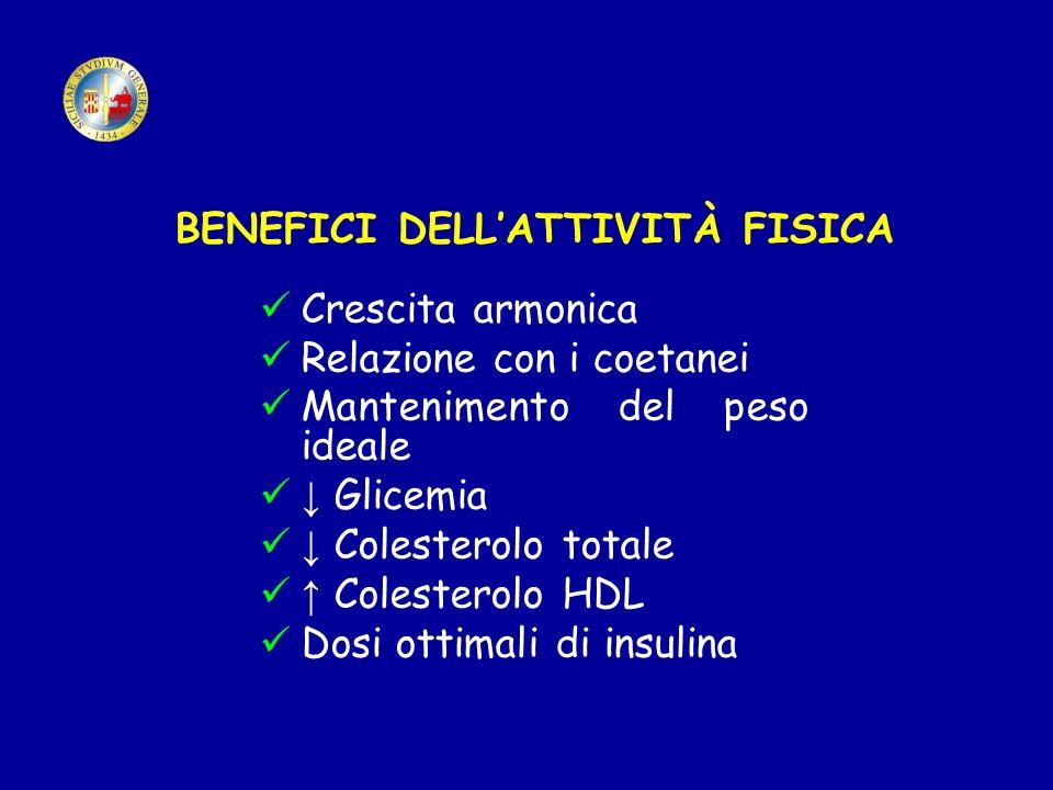 PREVENZIONE DELLIPOGLICEMIA INDOTTA DALLESERCIZIO FISICO Educazione - sullinterazione tra insulina, cibo ed esercizio fisico - sui segni e sintomi di ipoglicemia durante lesercizio Aggiustamenti della terapia insulinica Supplementi calorici