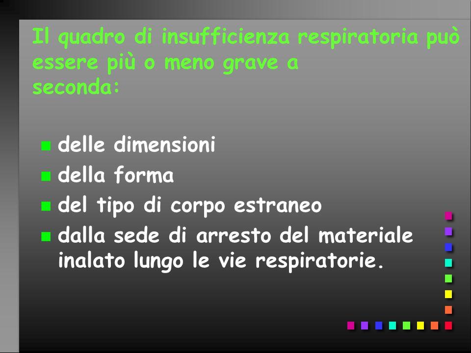 Il quadro di insufficienza respiratoria può essere più o meno grave a seconda: n n delle dimensioni n n della forma n n del tipo di corpo estraneo n n