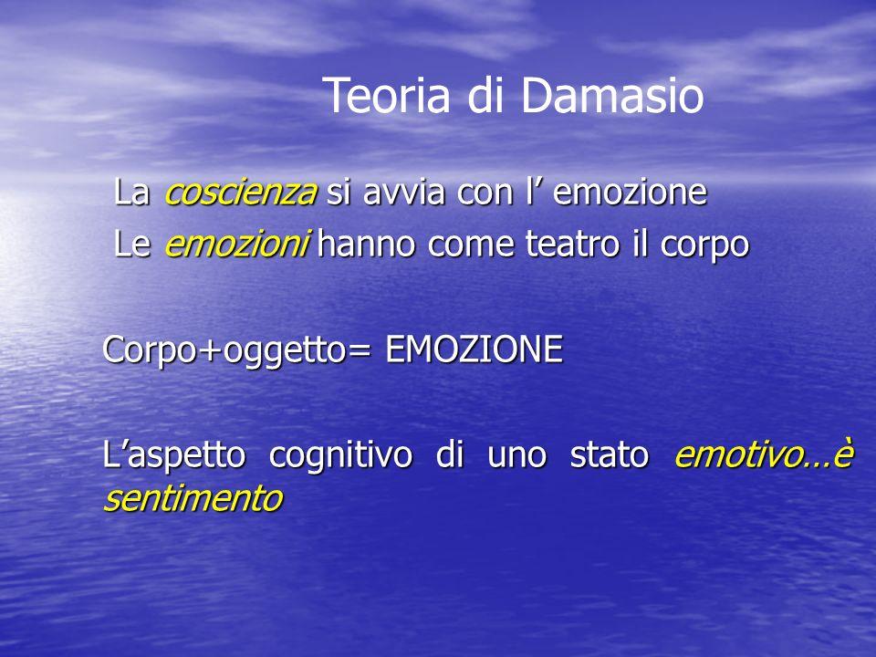 La coscienza si avvia con l emozione La coscienza si avvia con l emozione Le emozioni hanno come teatro il corpo Le emozioni hanno come teatro il corp