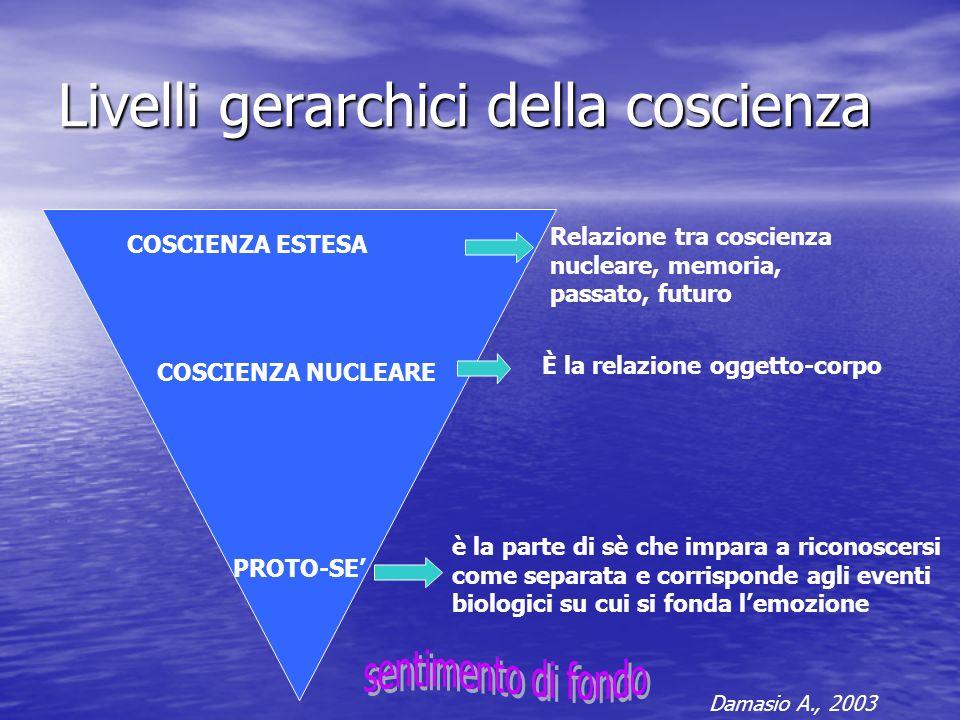Se crolla la coscienza nucleare crolla tutto lapparato della coscienza.