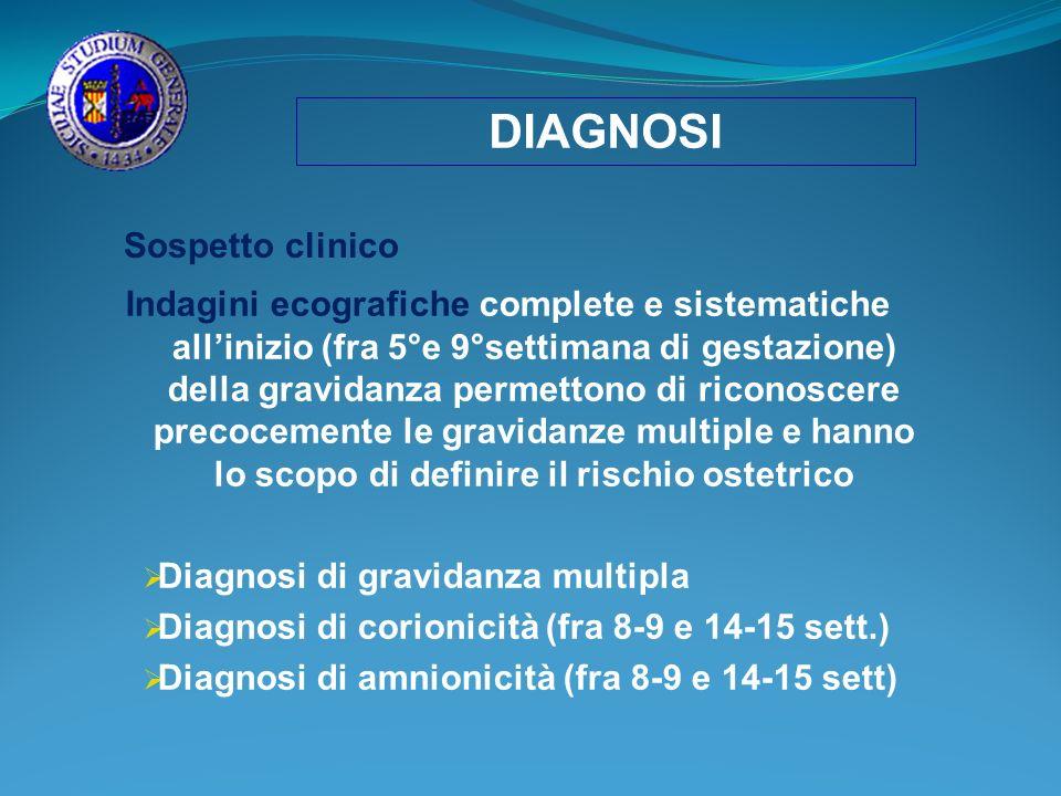 DIAGNOSI Indagini ecografiche complete e sistematiche allinizio (fra 5°e 9°settimana di gestazione) della gravidanza permettono di riconoscere precoce