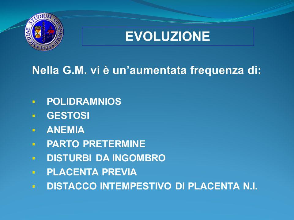 EVOLUZIONE Nella G.M. vi è unaumentata frequenza di: POLIDRAMNIOS GESTOSI ANEMIA PARTO PRETERMINE DISTURBI DA INGOMBRO PLACENTA PREVIA DISTACCO INTEMP