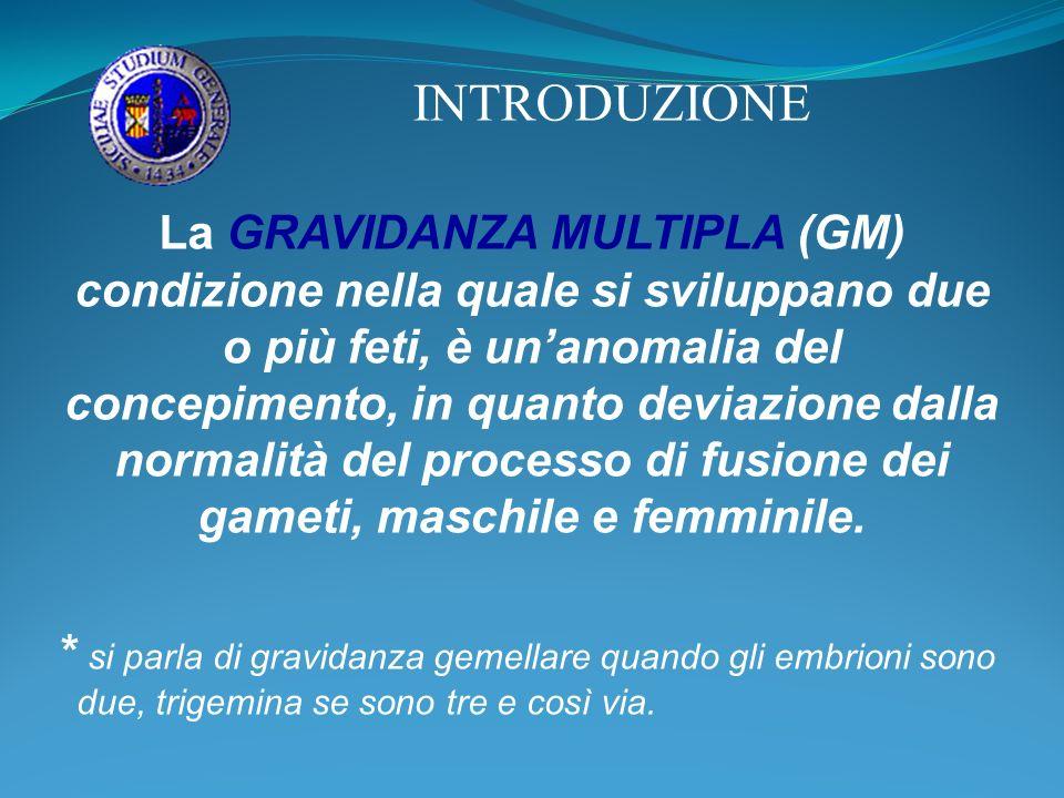 INTRODUZIONE La GRAVIDANZA MULTIPLA (GM) condizione nella quale si sviluppano due o più feti, è unanomalia del concepimento, in quanto deviazione dall