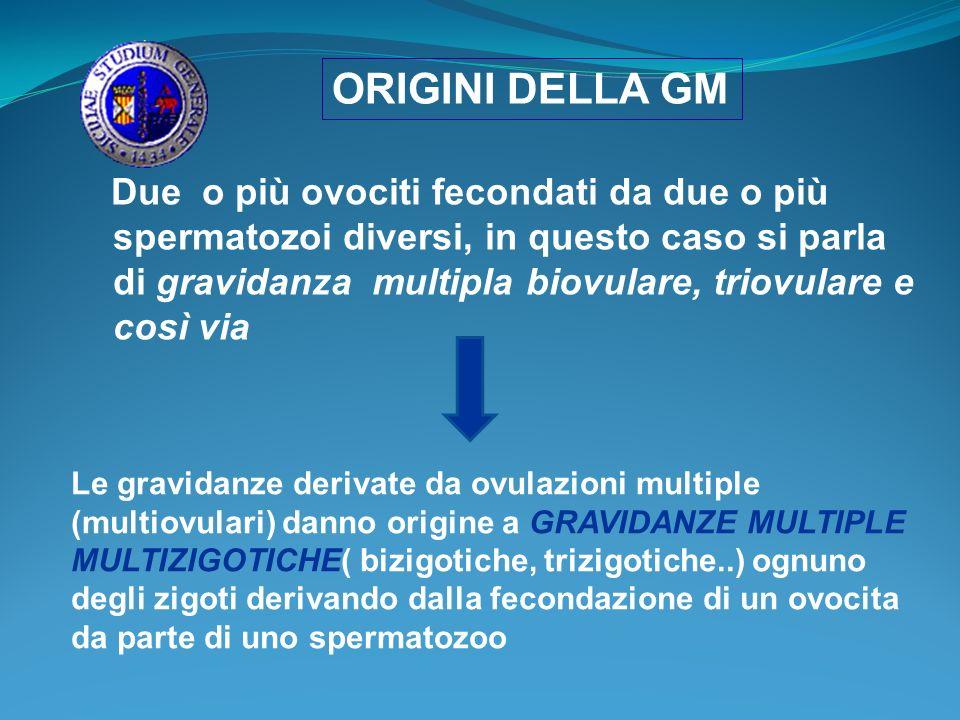 Due o più ovociti fecondati da due o più spermatozoi diversi, in questo caso si parla di gravidanza multipla biovulare, triovulare e così via Le gravi