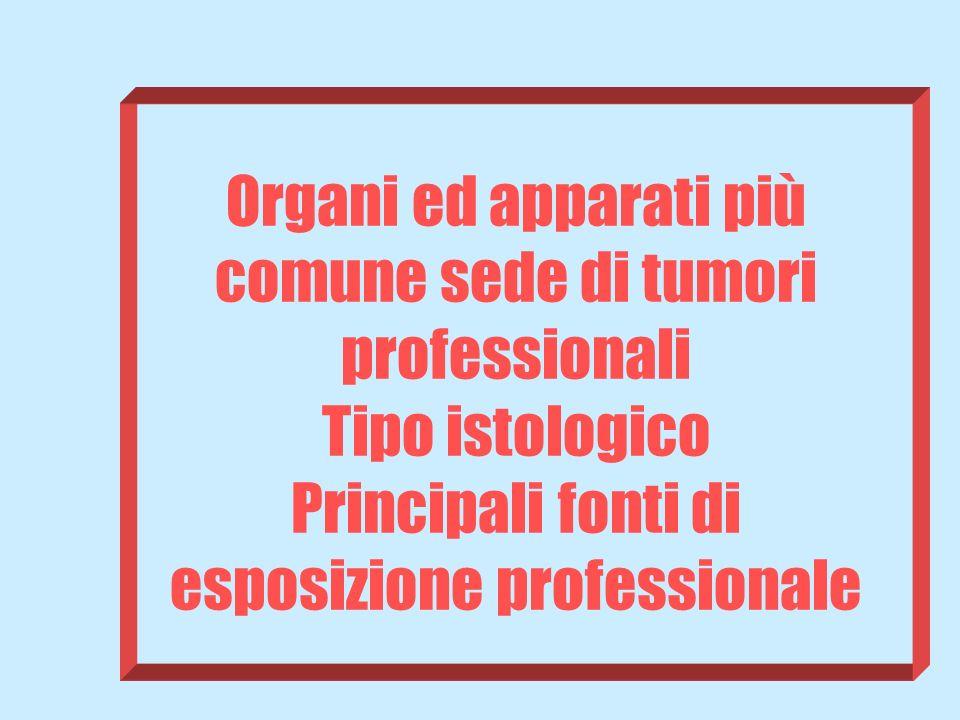 Organi ed apparati più comune sede di tumori professionali Tipo istologico Principali fonti di esposizione professionale