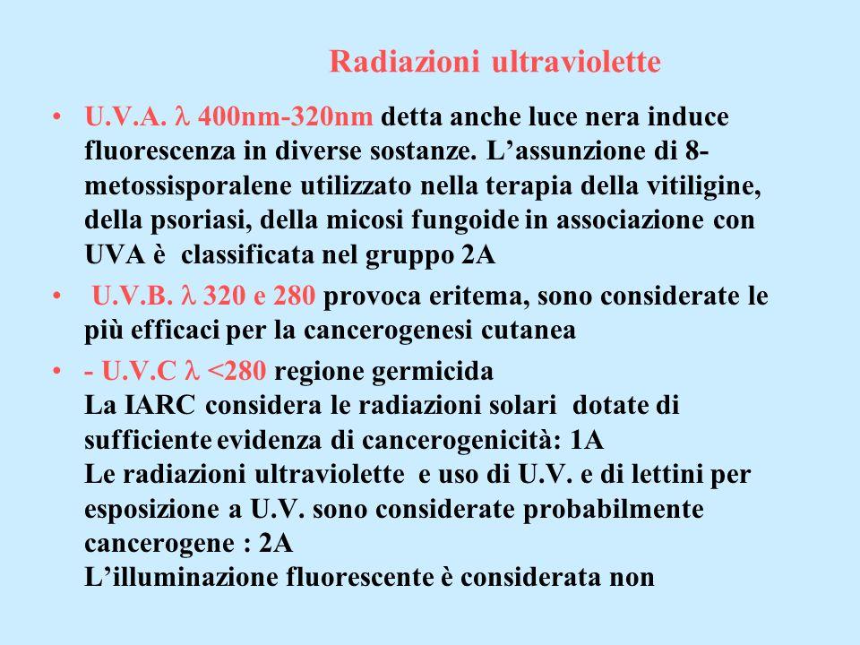 Radiazioni ultraviolette U.V.A. 400nm-320nm detta anche luce nera induce fluorescenza in diverse sostanze. Lassunzione di 8- metossisporalene utilizza