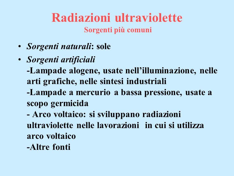 Radiazioni ultraviolette Sorgenti più comuni Sorgenti naturali: sole Sorgenti artificiali -Lampade alogene, usate nellilluminazione, nelle arti grafic