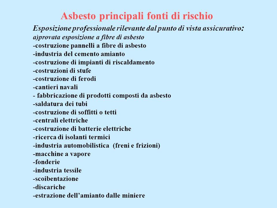 Asbesto principali fonti di rischio Esposizione professionale rilevante dal punto di vista assicurativo : a)provata esposizione a fibre di asbesto -co
