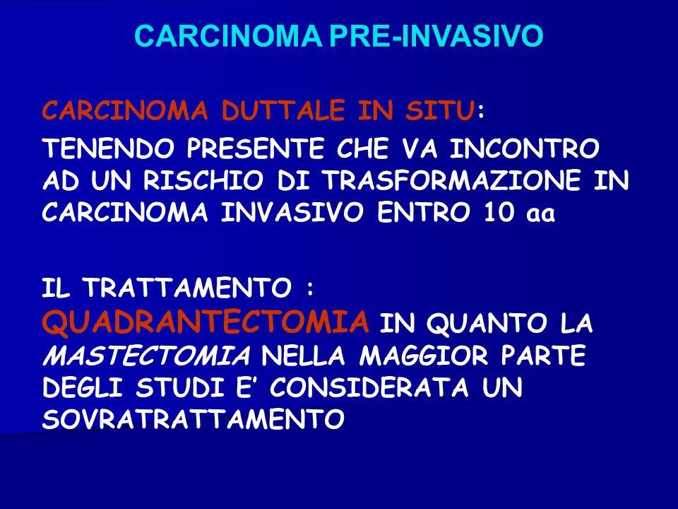 CARCINOMA PRE-INVASIVO CARCINOMA DUTTALE IN SITU: TENENDO PRESENTE CHE VA INCONTRO AD UN RISCHIO DI TRASFORMAZIONE IN CARCINOMA INVASIVO ENTRO 10 aa I