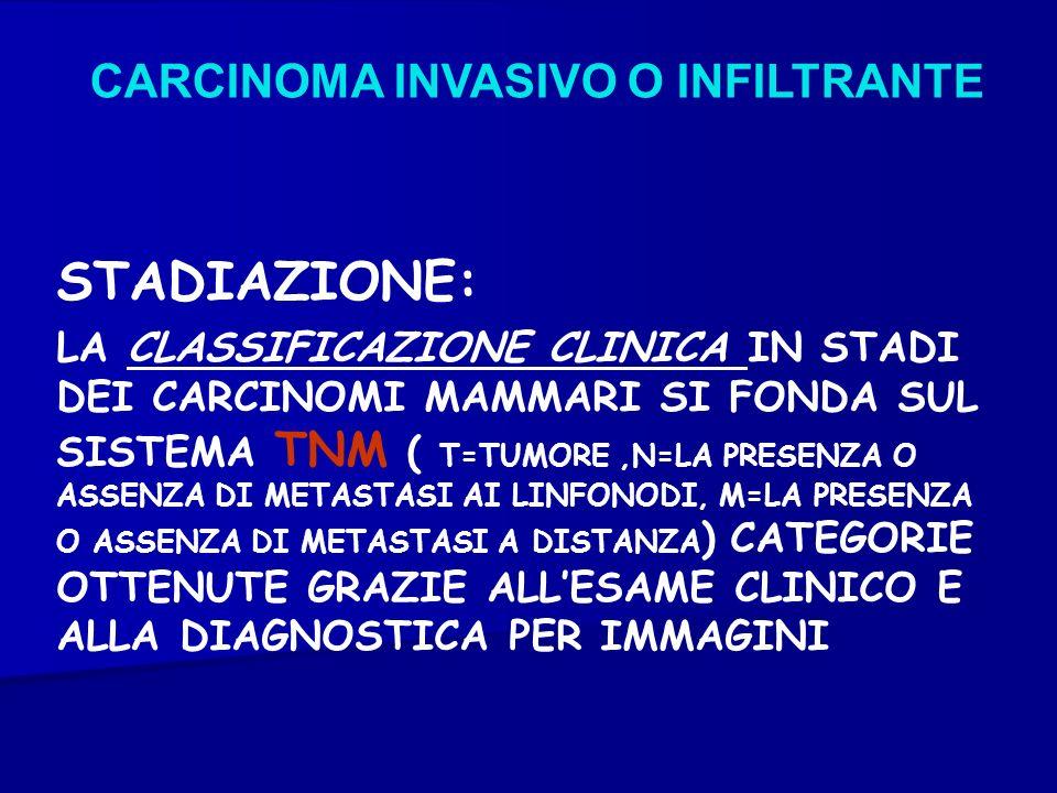 CARCINOMA INVASIVO O INFILTRANTE STADIAZIONE: LA CLASSIFICAZIONE CLINICA IN STADI DEI CARCINOMI MAMMARI SI FONDA SUL SISTEMA TNM ( T=TUMORE,N=LA PRESE