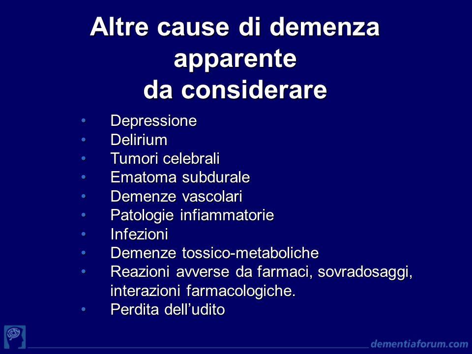 Altre cause di demenza apparente da considerare DepressioneDepressione DeliriumDelirium Tumori celebraliTumori celebrali Ematoma subduraleEmatoma subd