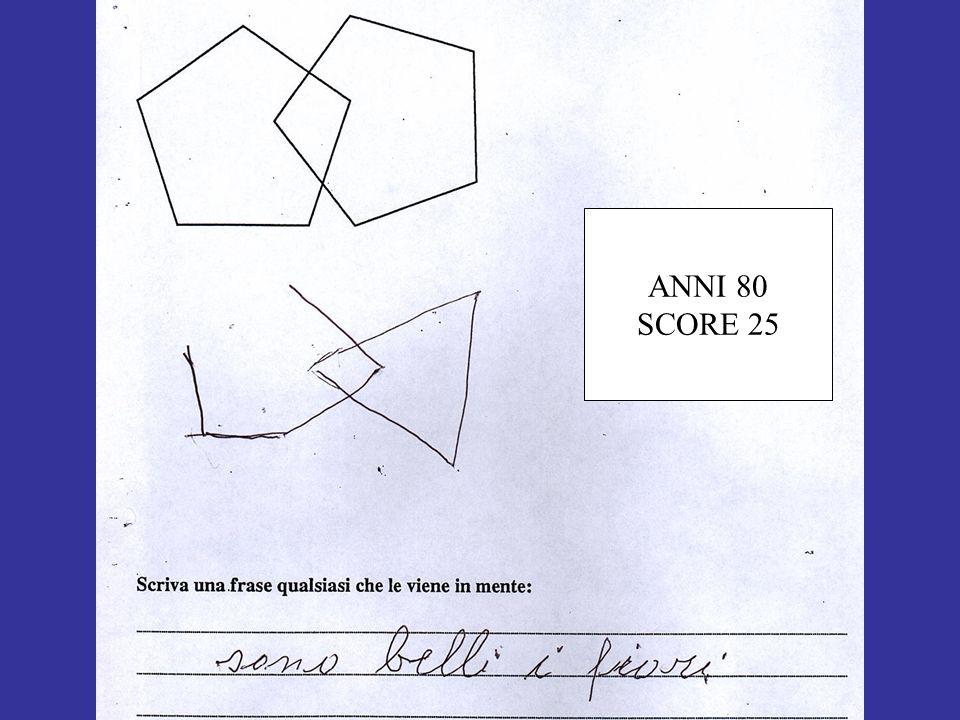 ANNI 80 SCORE 25