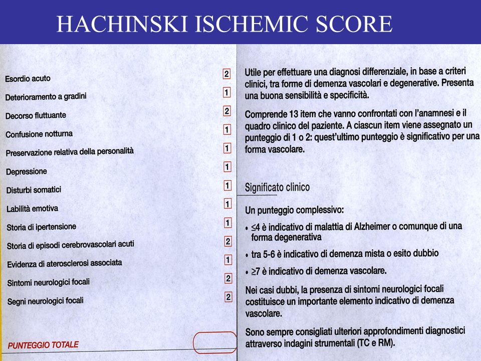 HACHINSKI ISCHEMIC SCORE
