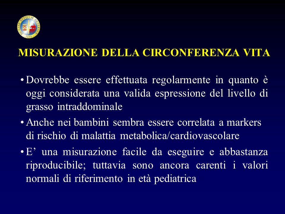 MISURAZIONE DELLA CIRCONFERENZA VITA Dovrebbe essere effettuata regolarmente in quanto è oggi considerata una valida espressione del livello di grasso