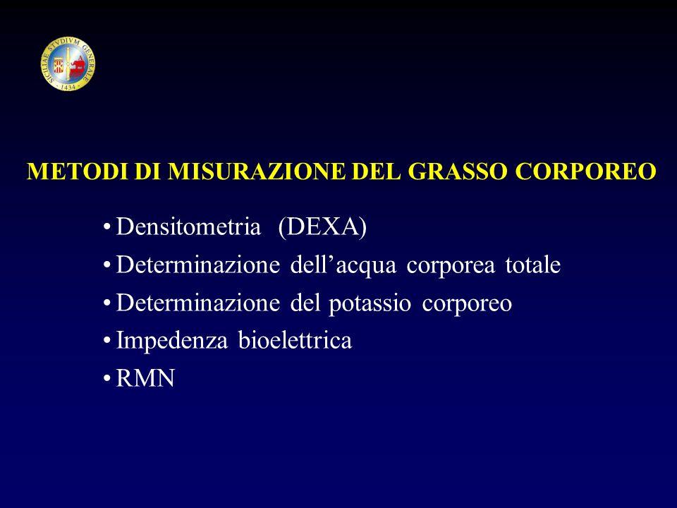 METODI DI MISURAZIONE DEL GRASSO CORPOREO Densitometria (DEXA) Determinazione dellacqua corporea totale Determinazione del potassio corporeo Impedenza