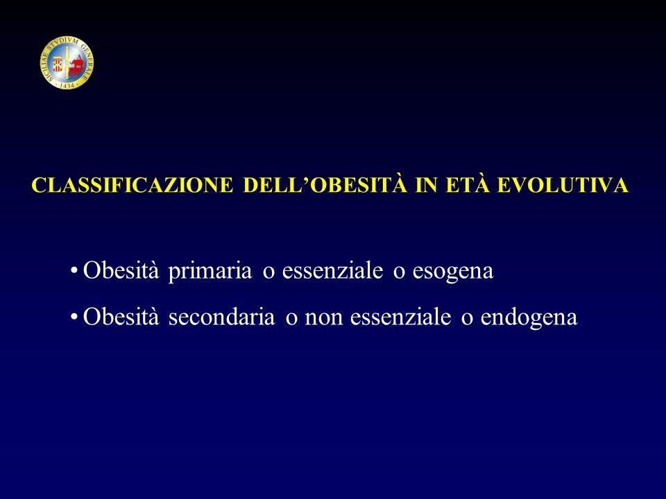 CLASSIFICAZIONE DELLOBESITÀ IN ETÀ EVOLUTIVA Obesità primaria o essenziale o esogena Obesità secondaria o non essenziale o endogena