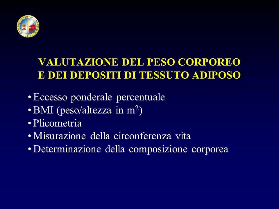 VALUTAZIONE DEL PESO CORPOREO E DEI DEPOSITI DI TESSUTO ADIPOSO Eccesso ponderale percentuale BMI (peso/altezza in m 2 ) Plicometria Misurazione della