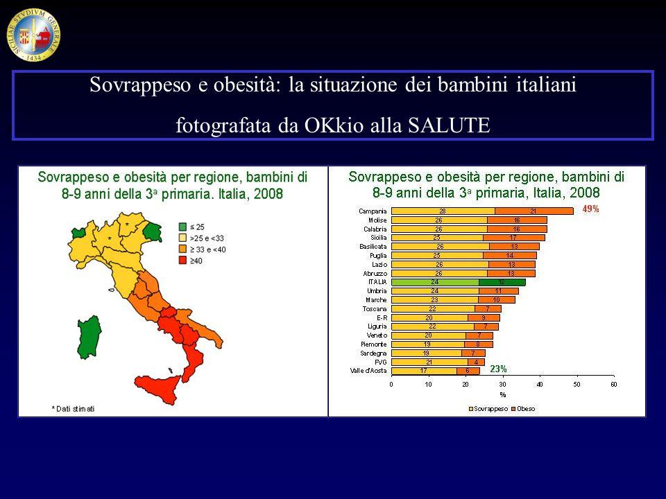 Sovrappeso e obesità: la situazione dei bambini italiani fotografata da OKkio alla SALUTE.