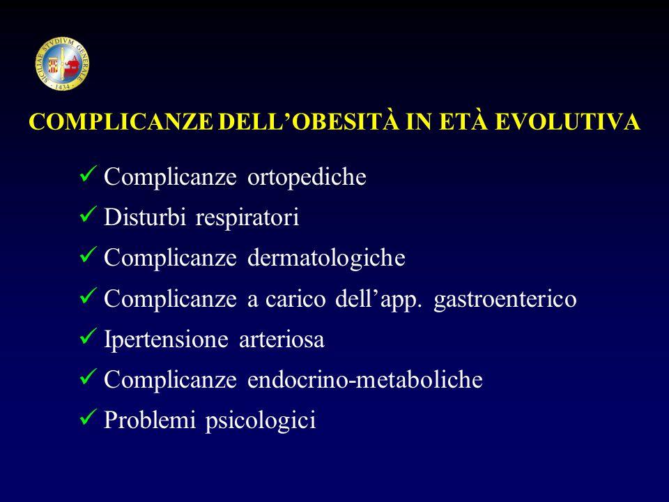 COMPLICANZE DELLOBESITÀ IN ETÀ EVOLUTIVA Complicanze ortopediche Disturbi respiratori Complicanze dermatologiche Complicanze a carico dellapp. gastroe