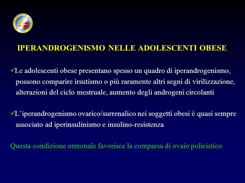 IPERANDROGENISMO NELLE ADOLESCENTI OBESE Le adolescenti obese presentano spesso un quadro di iperandrogenismo, possono comparire irsutismo o più raram