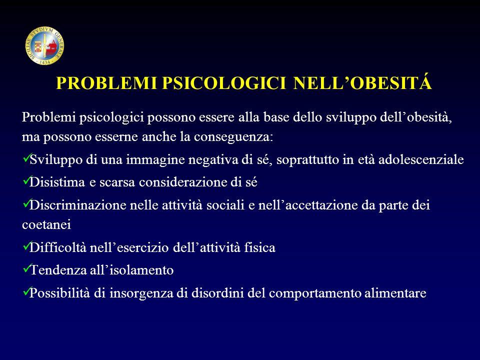 PROBLEMI PSICOLOGICI NELLOBESITÁ Problemi psicologici possono essere alla base dello sviluppo dellobesità, ma possono esserne anche la conseguenza: Sv