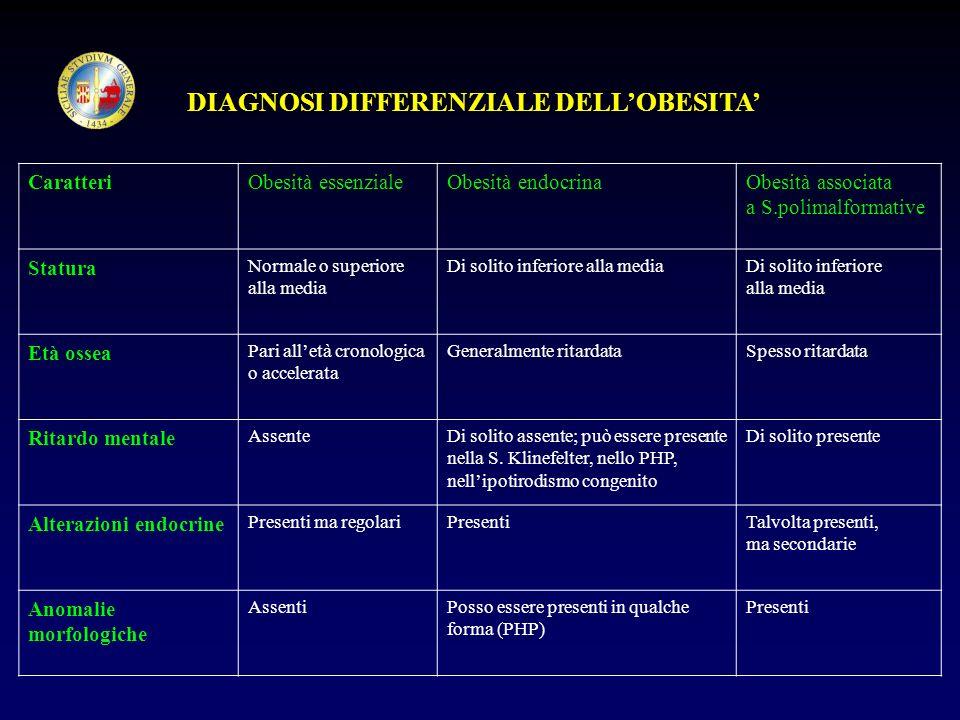 CaratteriObesità essenzialeObesità endocrinaObesità associata a S.polimalformative Statura Normale o superiore alla media Di solito inferiore alla med