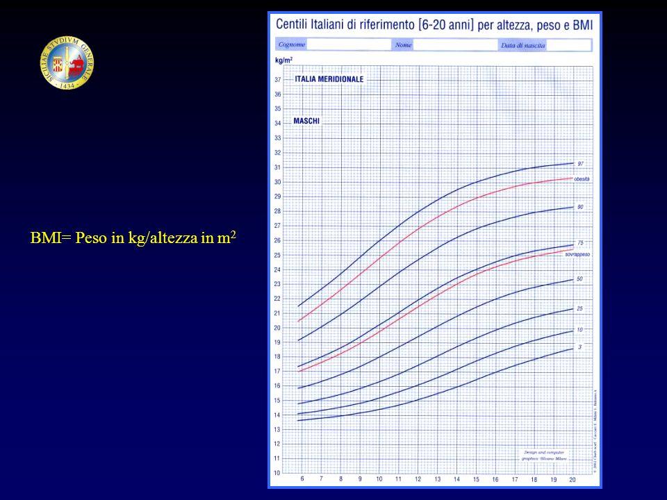 BMI= Peso in kg/altezza in m 2