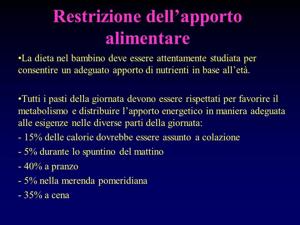 Restrizione dellapporto alimentare La dieta nel bambino deve essere attentamente studiata per consentire un adeguato apporto di nutrienti in base alle