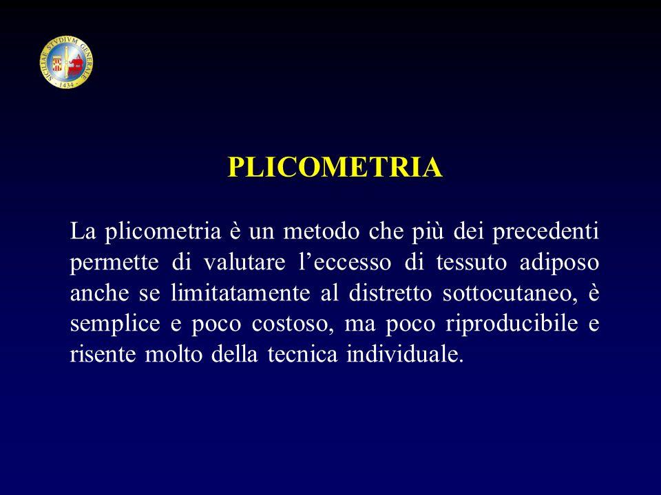 PLICOMETRIA La plicometria è un metodo che più dei precedenti permette di valutare leccesso di tessuto adiposo anche se limitatamente al distretto sot