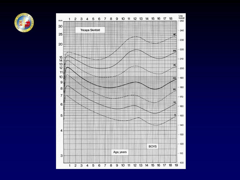 MISURAZIONE DELLA CIRCONFERENZA VITA Dovrebbe essere effettuata regolarmente in quanto è oggi considerata una valida espressione del livello di grasso intraddominale Anche nei bambini sembra essere correlata a markers di rischio di malattia metabolica/cardiovascolare E una misurazione facile da eseguire e abbastanza riproducibile; tuttavia sono ancora carenti i valori normali di riferimento in età pediatrica