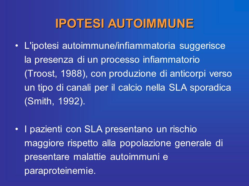 IPOTESI AUTOIMMUNE L'ipotesi autoimmune/infiammatoria suggerisce la presenza di un processo infiammatorio (Troost, 1988), con produzione di anticorpi