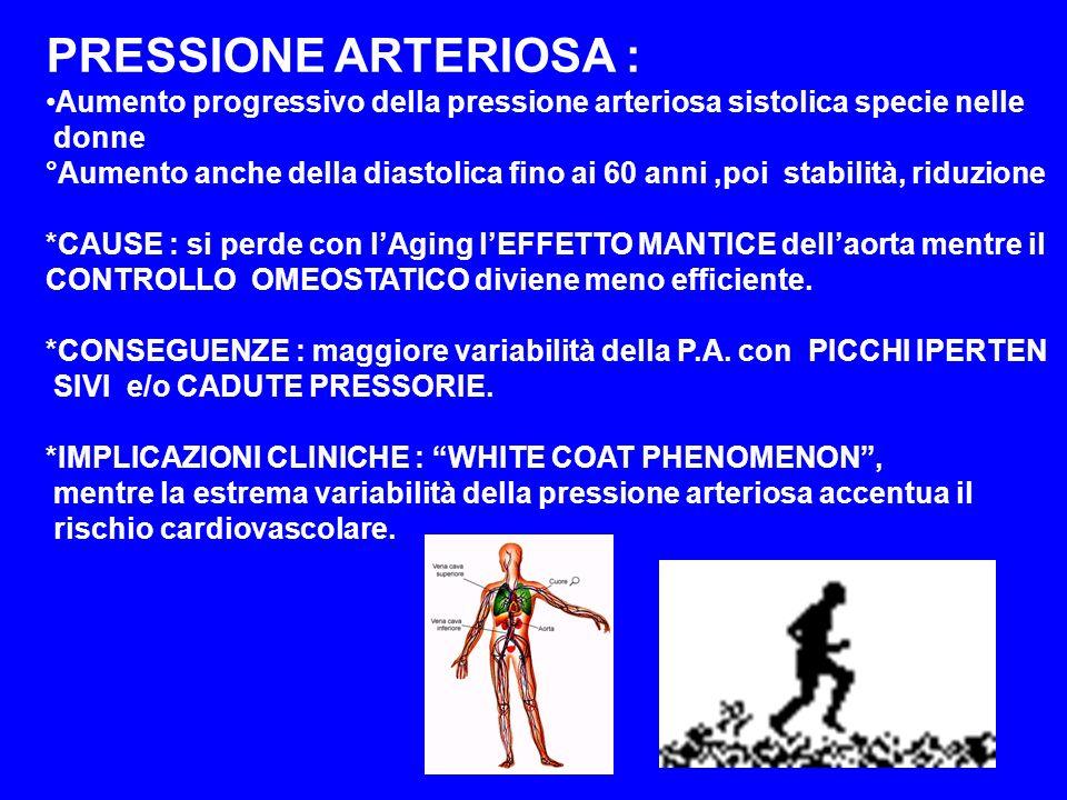 PRESSIONE ARTERIOSA : Aumento progressivo della pressione arteriosa sistolica specie nelle donne °Aumento anche della diastolica fino ai 60 anni,poi s