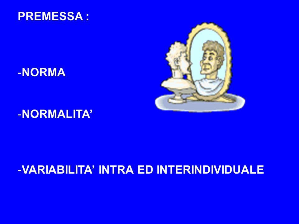 PREMESSA : -NORMA -NORMALITA -VARIABILITA INTRA ED INTERINDIVIDUALE