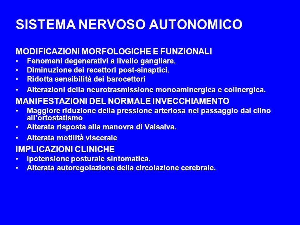 SISTEMA NERVOSO AUTONOMICO MODIFICAZIONI MORFOLOGICHE E FUNZIONALI Fenomeni degenerativi a livello gangliare. Diminuzione dei recettori post-sinaptici