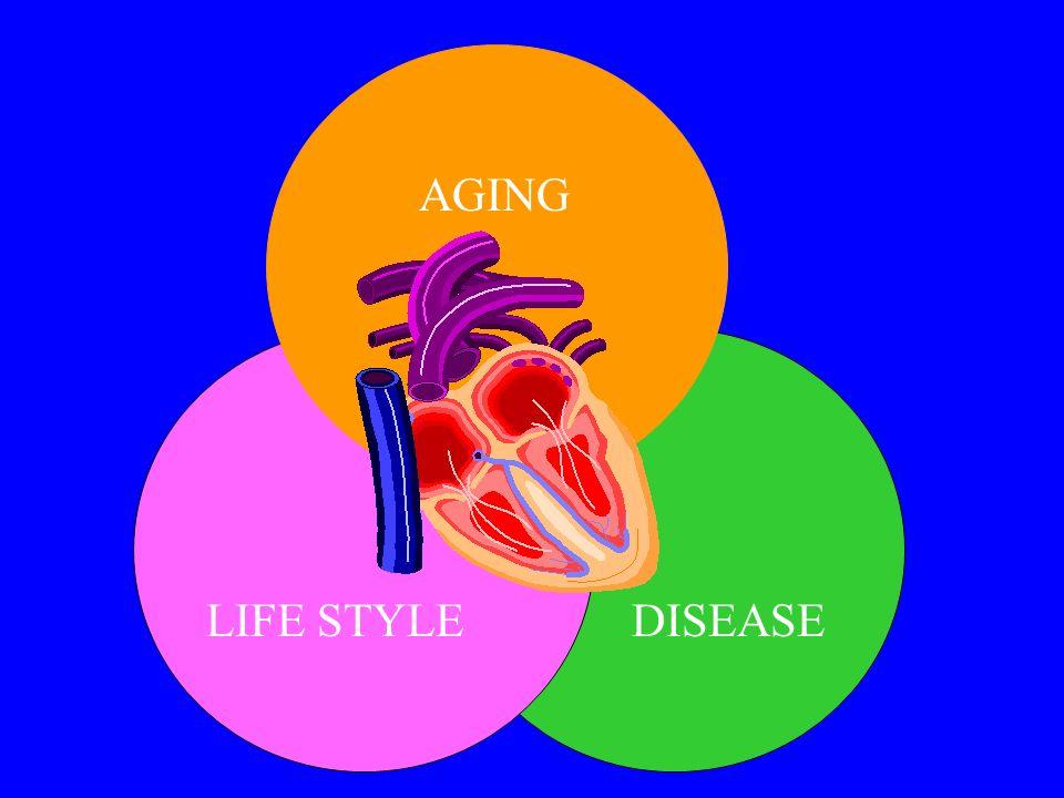 AGING SISTEMA ENDOCRINO : Valenze positive sullinvecchiamento : La riduzione degli estrogeni potrebbe avere una possibile azione protettiva sulle malattie displastice endometriali e mammarie La riduzione del Ts protegerebbe le displasie della prostata La riduzione del T3 e T4 sarebbe un adattamento alla riduzione del metabolismo basale La riduzione del GH sarebbe una difesa dal diabete, osteoartropatia, ipertensione, neoplasie