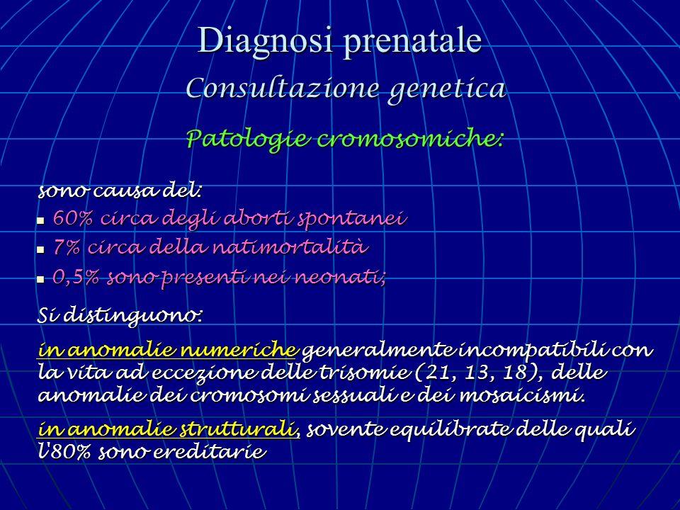 Diagnosi prenatale Consultazione genetica Patologie cromosomiche: sono causa del: 60% circa degli aborti spontanei 60% circa degli aborti spontanei 7%