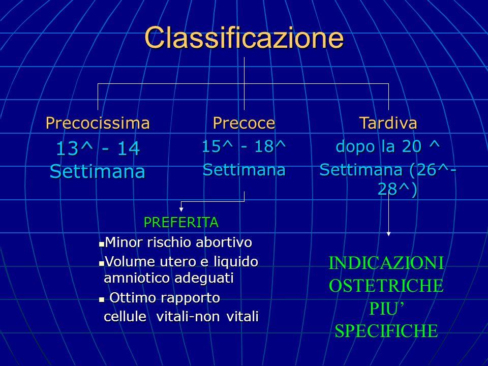 Classificazione Precocissima 13^ - 14 Settimana Precoce 15^ - 18^ SettimanaTardiva dopo la 20 ^ Settimana (26^- 28^) PREFERITA Minor rischio abortivo
