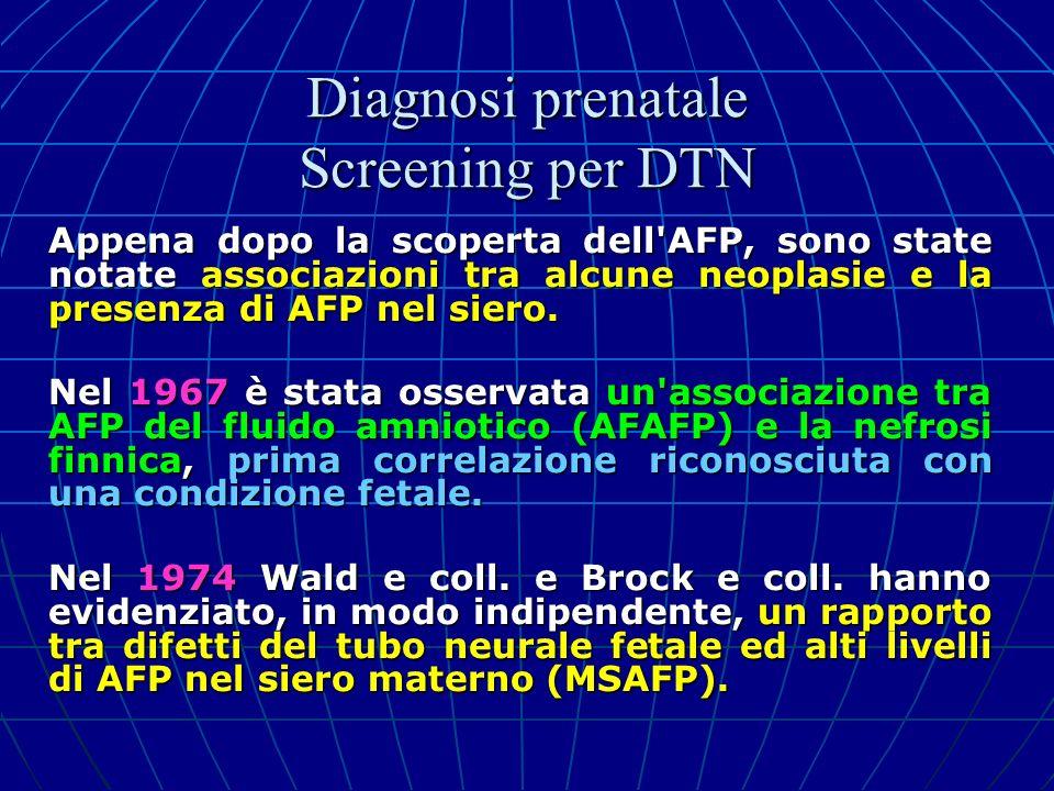 Appena dopo la scoperta dell'AFP, sono state notate associazioni tra alcune neoplasie e la presenza di AFP nel siero. Nel 1967 è stata osservata un'as