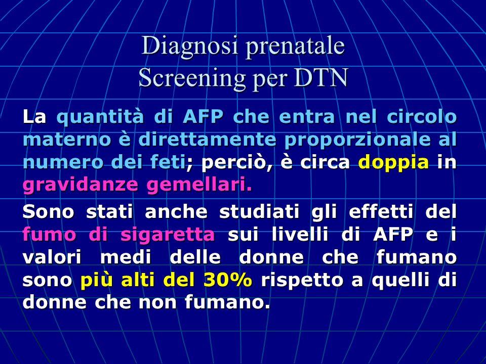 La quantità di AFP che entra nel circolo materno è direttamente proporzionale al numero dei feti; perciò, è circa doppia in gravidanze gemellari. Sono