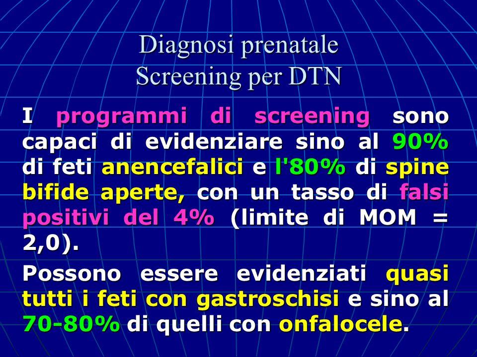I programmi di screening sono capaci di evidenziare sino al 90% di feti anencefalici e l'80% di spine bifide aperte, con un tasso di falsi positivi de