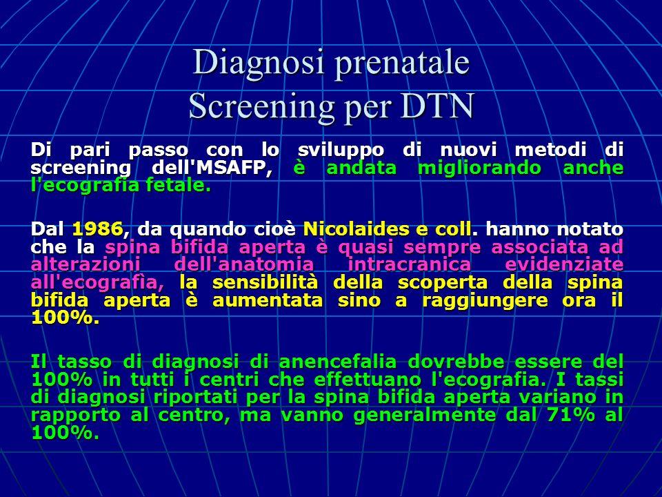 Di pari passo con lo sviluppo di nuovi metodi di screening dell'MSAFP, è andata migliorando anche l'ecografia fetale. Dal 1986, da quando cioè Nicolai