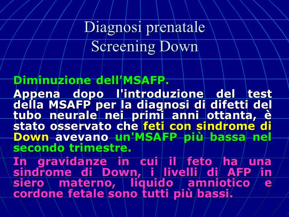 Diminuzione dell'MSAFP. Appena dopo l'introduzione del test della MSAFP per la diagnosi di difetti del tubo neurale nei primi anni ottanta, è stato os