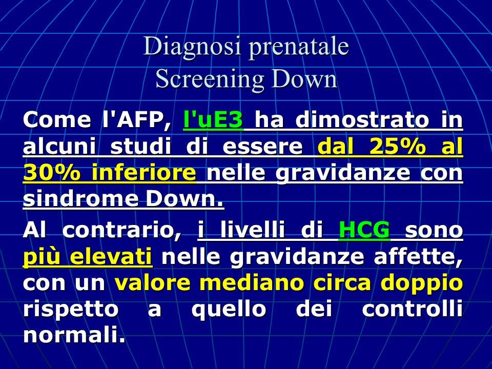 Come l'AFP, l'uE3 ha dimostrato in alcuni studi di essere dal 25% al 30% inferiore nelle gravidanze con sindrome Down. Al contrario, i livelli di HCG