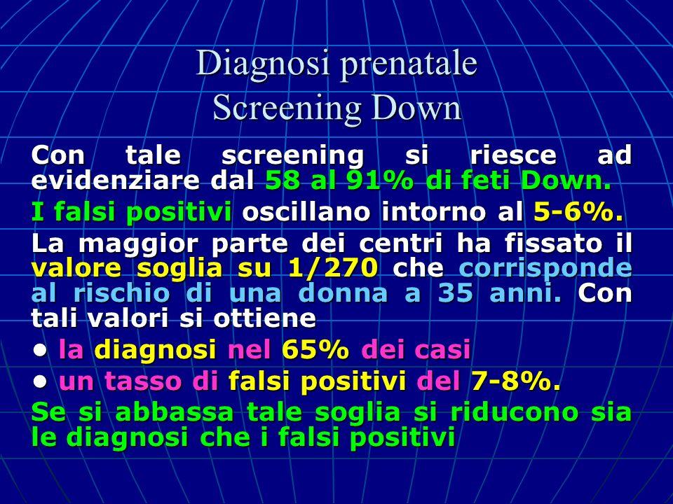 Con tale screening si riesce ad evidenziare dal 58 al 91% di feti Down. I falsi positivi oscillano intorno al 5-6%. La maggior parte dei centri ha fis