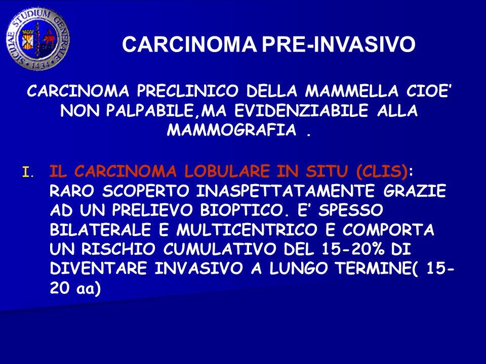 CARCINOMA PRE-INVASIVO CARCINOMA PRECLINICO DELLA MAMMELLA CIOE NON PALPABILE,MA EVIDENZIABILE ALLA MAMMOGRAFIA. I. IL CARCINOMA LOBULARE IN SITU (CLI