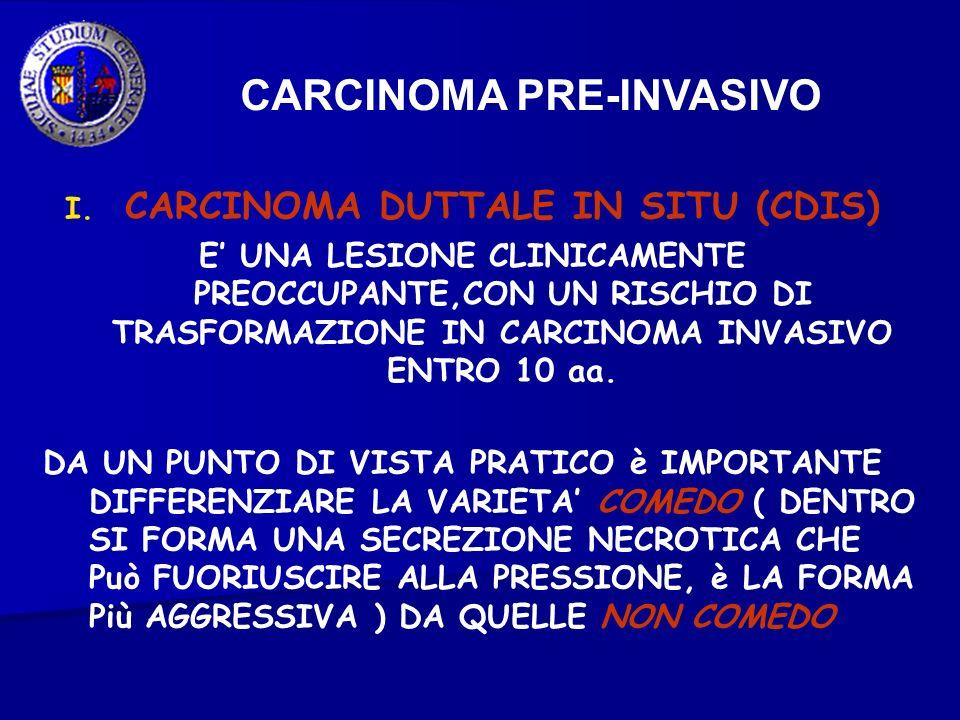 CARCINOMA PRE-INVASIVO I. CARCINOMA DUTTALE IN SITU (CDIS) E UNA LESIONE CLINICAMENTE PREOCCUPANTE,CON UN RISCHIO DI TRASFORMAZIONE IN CARCINOMA INVAS