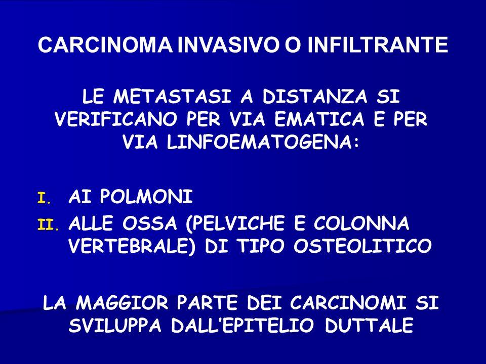CARCINOMA INVASIVO O INFILTRANTE LE METASTASI A DISTANZA SI VERIFICANO PER VIA EMATICA E PER VIA LINFOEMATOGENA: I. AI POLMONI II. ALLE OSSA (PELVICHE
