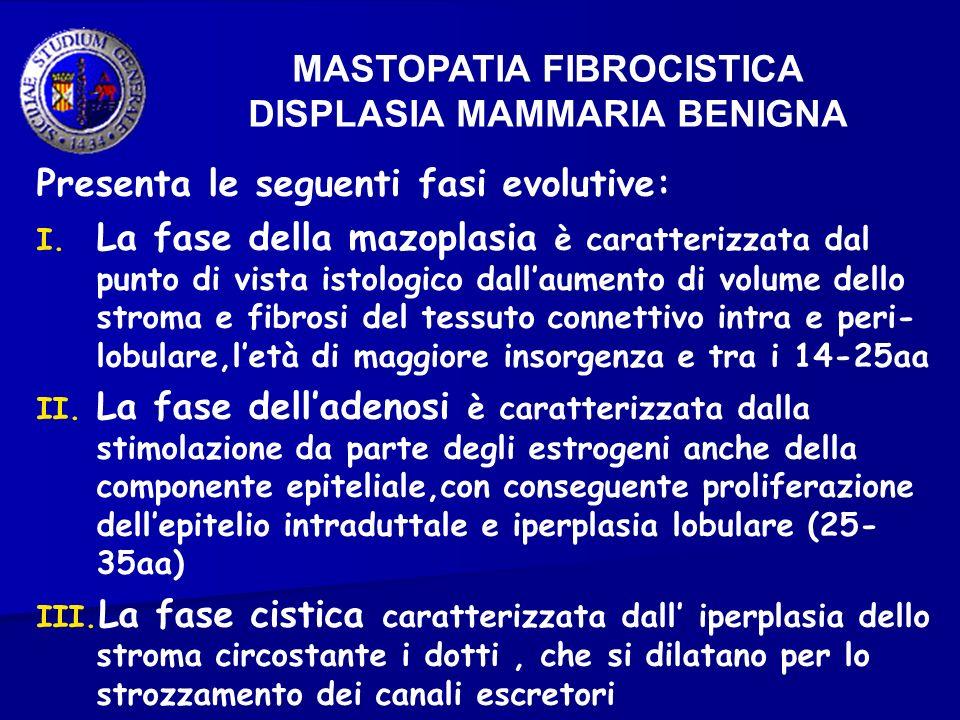 MASTOPATIA FIBROCISTICA DISPLASIA MAMMARIA BENIGNA Presenta le seguenti fasi evolutive: I. La fase della mazoplasia è caratterizzata dal punto di vist